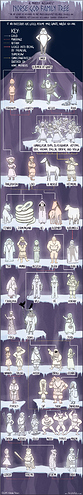 Norse-Gods2