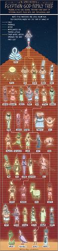 Egyptian-Gods2