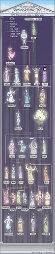 Greek_gods_goddesses